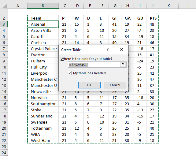Sort by multiple columns create Excel Table