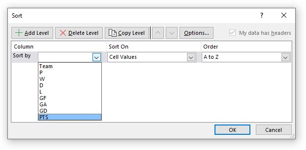 Sort by multiple columns custom sort settings