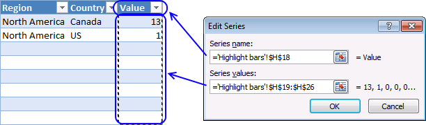 highlight a group of values in a chart - add second series2