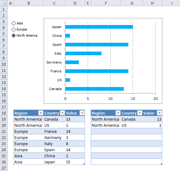 highlight a group of values in a chart - extract values3