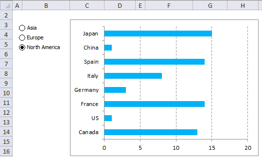 highlight a group of values in a chart - option button controls