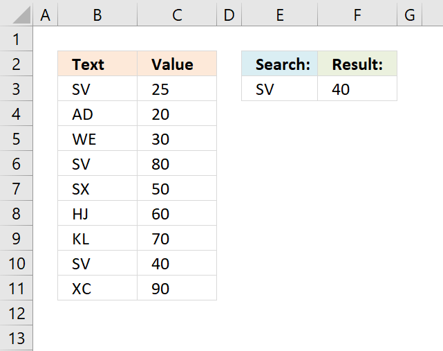 Find last matching value in an unsorted list 1