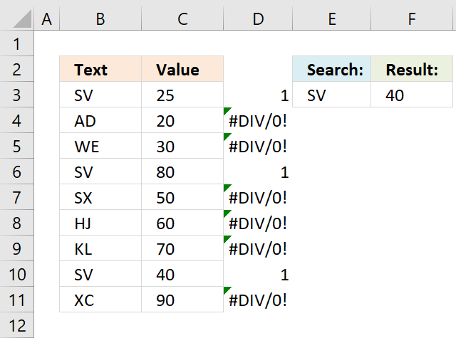 Find last matching value in an unsorted list divide with zero