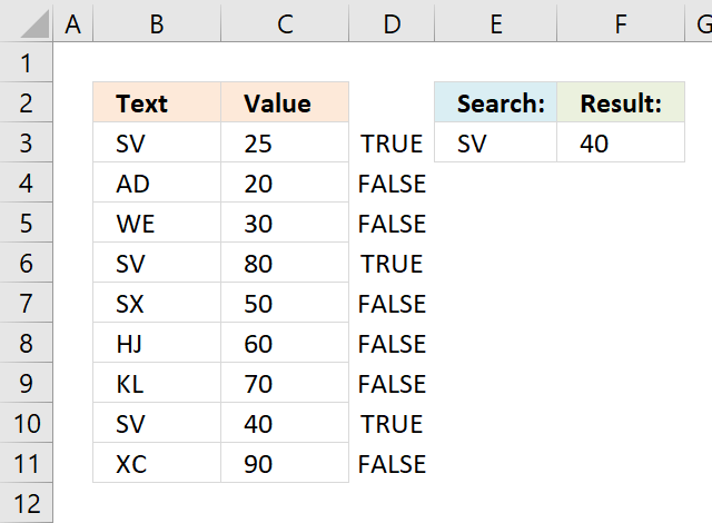 Find last matching value in an unsorted list logical expression