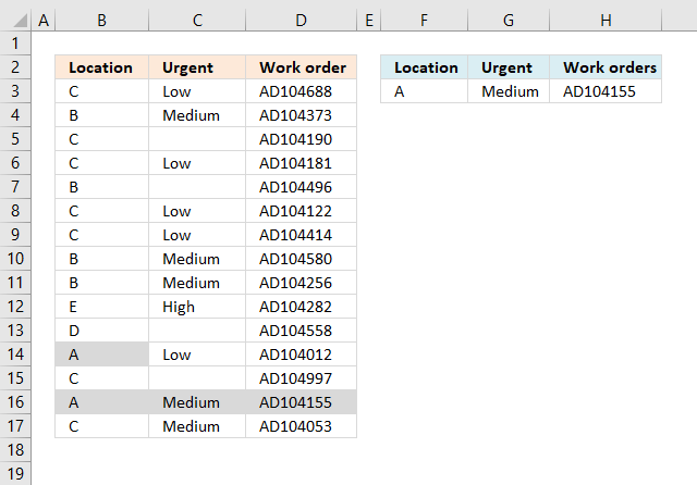 Find the most urgent work orders