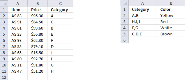 Merge lists with criteria ex 3