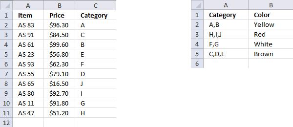 Merge lists with criteria ex 3