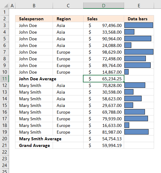 subtotal tool average function