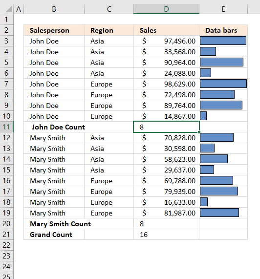 subtotal tool count function