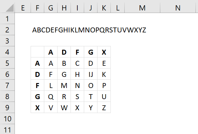 ciphers ADFGVX cipher1