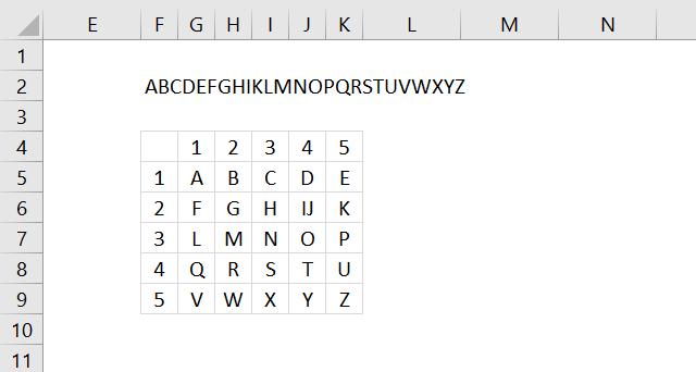 ciphers Polybius square1