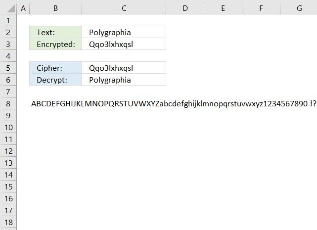 ciphers Trithemius