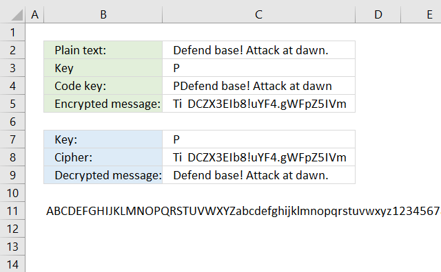 ciphers autokey