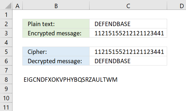 ciphers bifid1