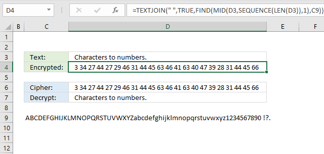 ciphers characters to numbers