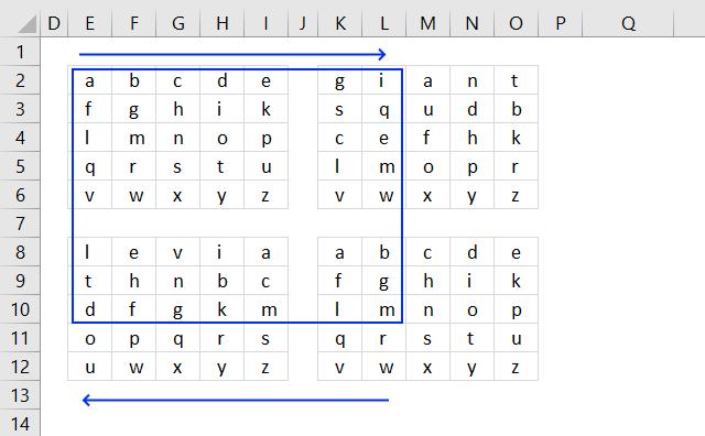 ciphers foursquare2