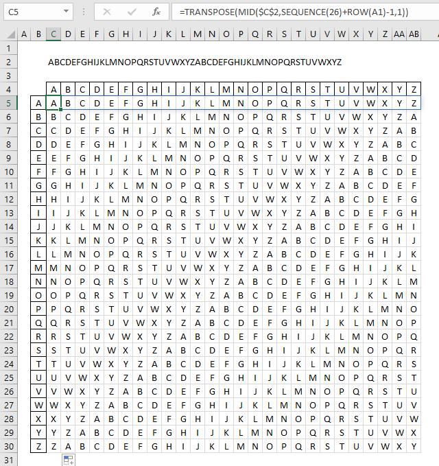 ciphers tabula recta