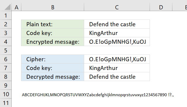ciphers vigenere