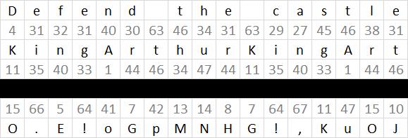 ciphers vigenere1