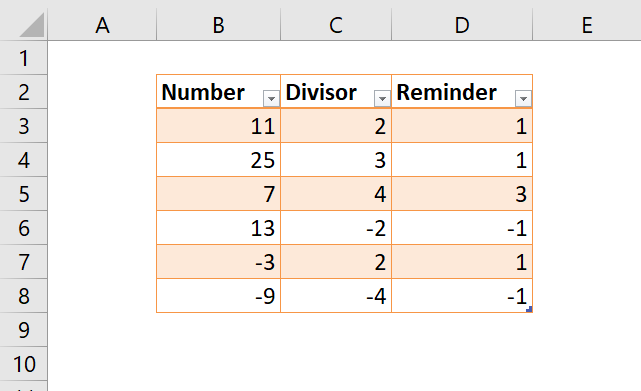 MOD function Excel Table