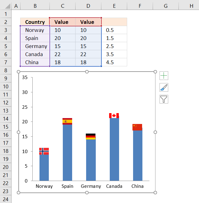 How to add pictures above chart columns add pictures1
