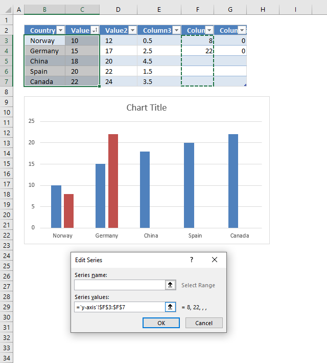 How to add pictures above chart columns add second series