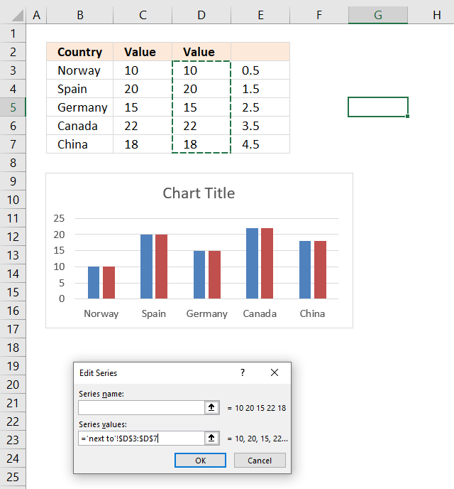 How to add pictures above chart columns add second series1
