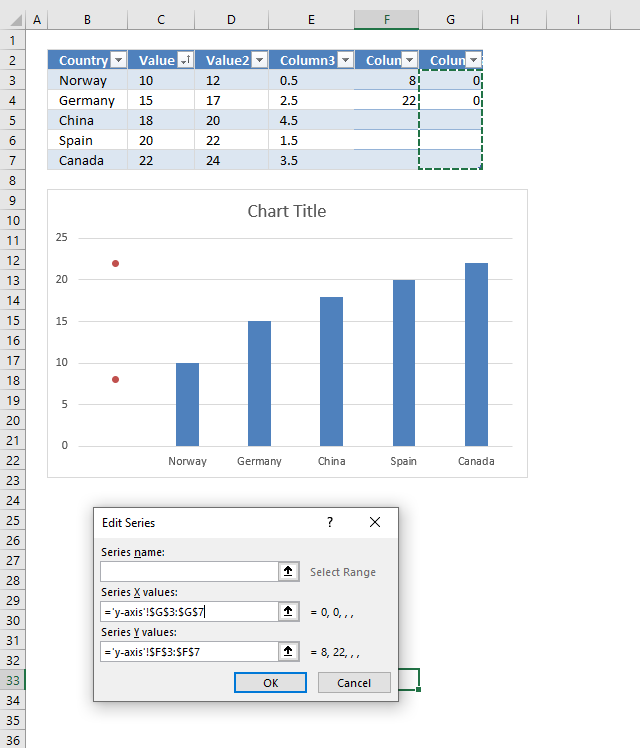 How to add pictures above chart columns add x axis values to a series