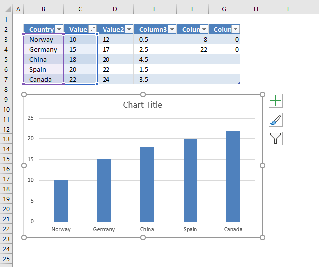 How to add pictures above chart columns insert chart1