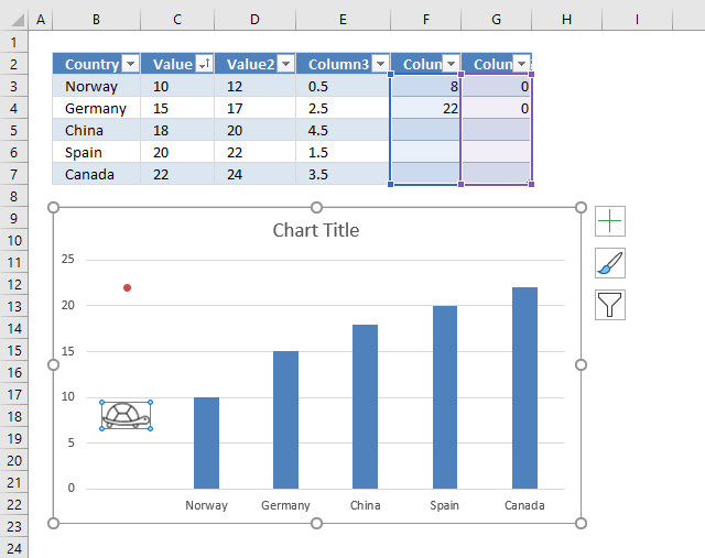 How to add pictures above chart columns insert maker picture