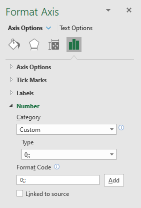 How to add pictures above chart columns remove zero from y axis values