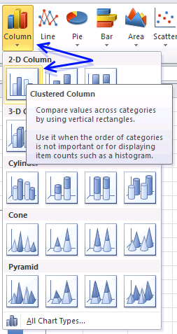Insert a clustered column