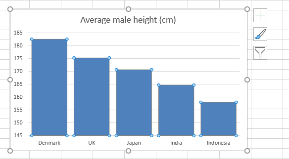 Use pictures in a column chart change chart gap width1