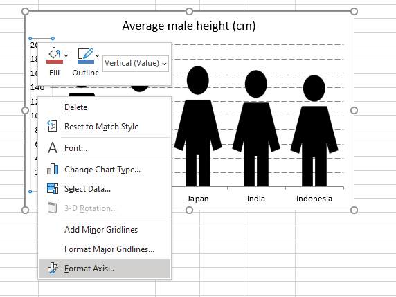 Use pictures in a column chart change min y axis value