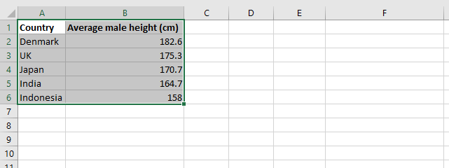 Use pictures in a column chart select data
