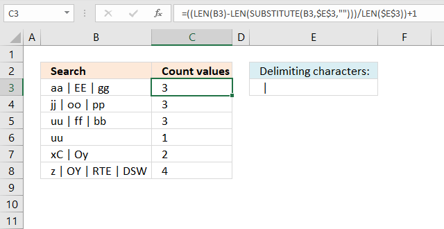 Count character separated values in a cell range formula