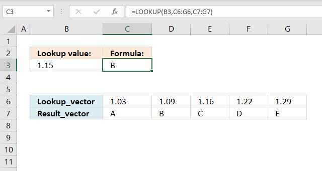 LOOKUP function 1