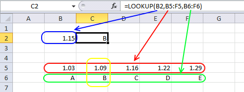 lookup function1