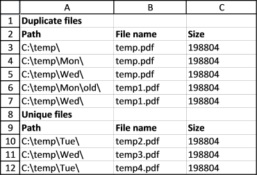 find duplicate files in a folder and sub folders