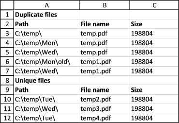 find duplicate files in a folder and sub folders