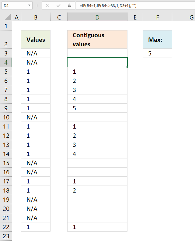 Count contiguous values in a column based on a condition
