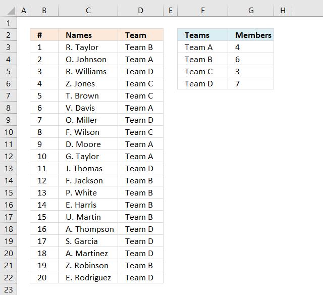Team generator 1