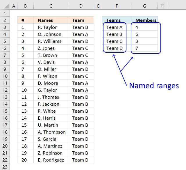 Team generator named ranges