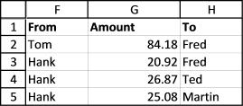 split expenses - result1