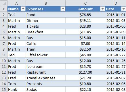 split expenses - table