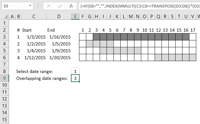 Calculate the number of overlapped ranges for all ranges in one formula