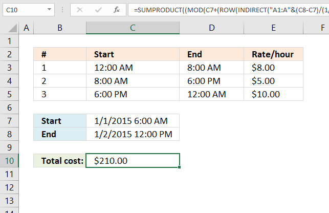 Calculate total cost based on different rates per hour across days