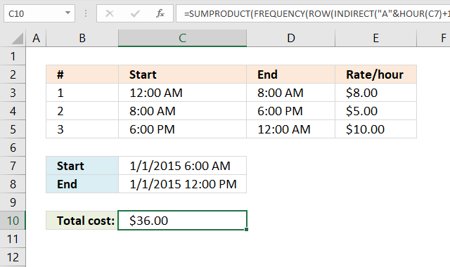 Calculate total cost based on different rates per hour