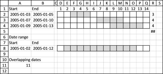 Count overlapping dates1