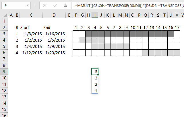 find all overlapping date ranges